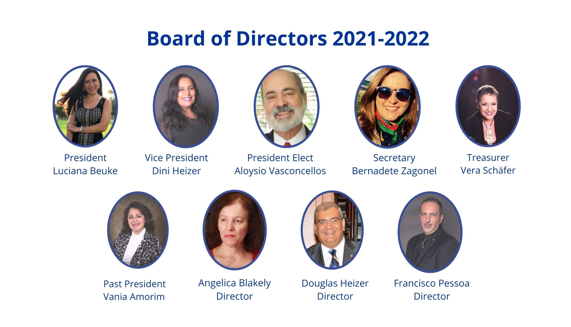 Rotary 2021-22 Officers Website